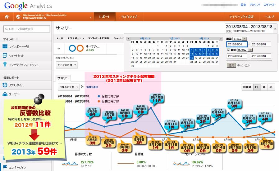 fudousan-hp-data